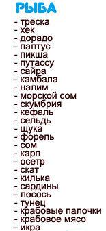 Таблица продуктов для диеты Дюкана 3