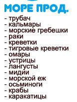 Таблица продуктов для диеты Дюкана 4