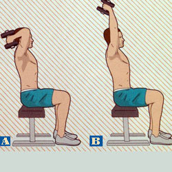 Упражнение 2 для трицепсов