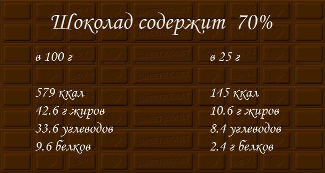 шоколад с содержанием какао 70% содержит