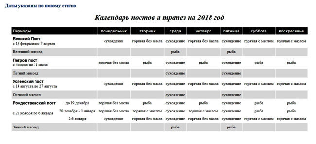 Пост 2018