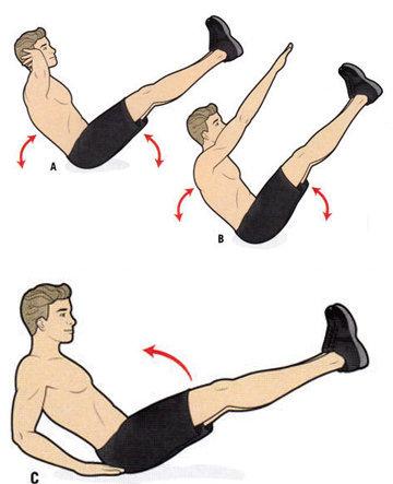 Круг упражнения для живота 2