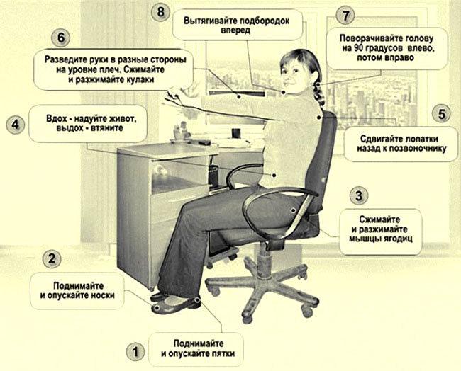 Гимнастика В.И. Воробьева