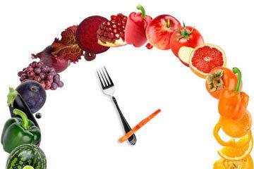 Интервальный пост как правильно питаться, чтобы похудеть