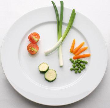 Как реально похудеть с моделью тарелки