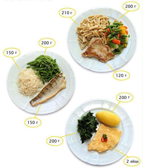 Количество порций 2