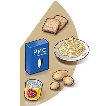 Коричневая часть тарелки крахмалистая пища
