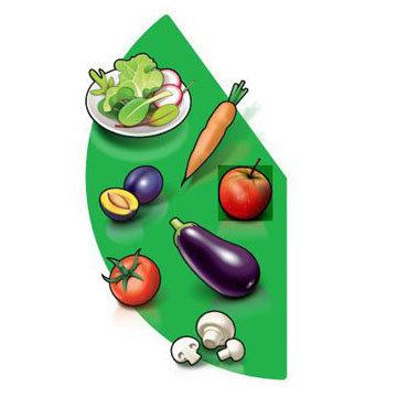 Зеленая часть тарелки овощи и фрукты