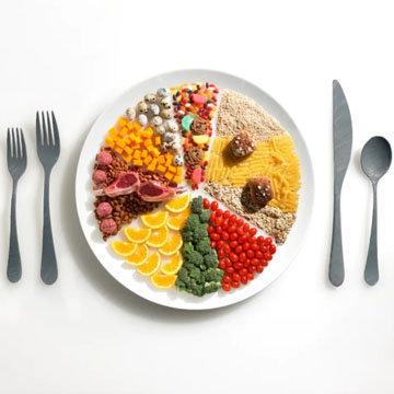 с моделью тарелки легко похудеть без вреда для здоровья