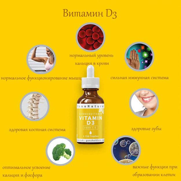 Витамин Д как профилактика