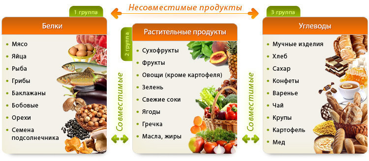 Таблица совместимости продуктов 1