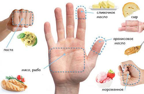 Простая диета - ручная диета 1