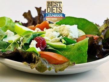 Лучшие диеты для снижения веса