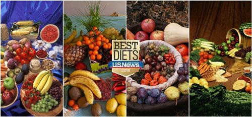 список лучших диет