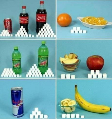 Три преимущества питания без сахара